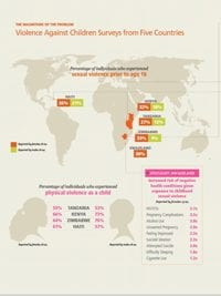 VACS in Five Countries Infographic