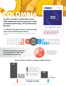 colombia fact sheet cover 231x300 - Colombia